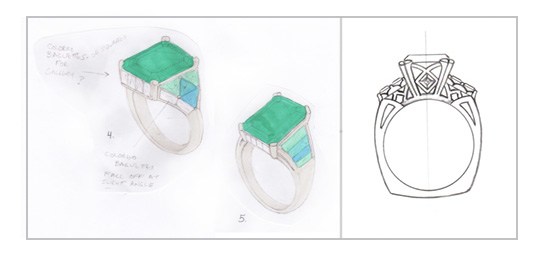 Cynthia Renee Custom Design Blue Afghani Tourmaline Ring Colored Gems Design Process