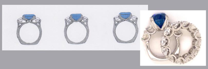 A little bit about ring shank shape